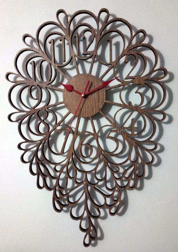 ceas numeric abstract