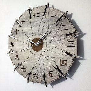ceas japonez