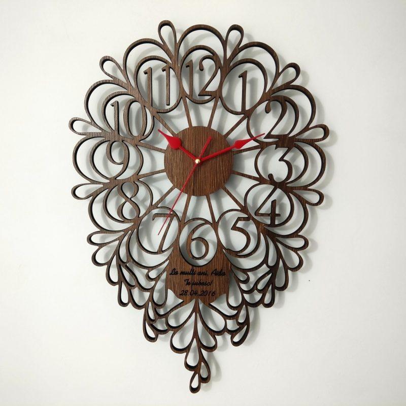 ceas numeric abstract Aida